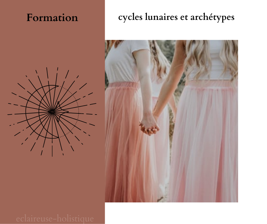 formationcycles